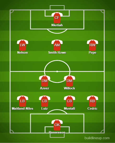 Pepe starts & 18 y/o makes debut, 10 changes by Arteta: Predicted Arsenal XI vs Molde – opinion