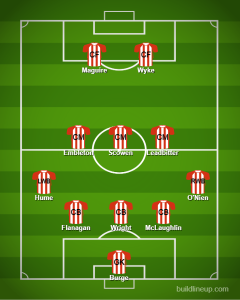 Parkinson hands outcast first start in 645 days: Predicted Sunderland XI v Fleetwood – opinion