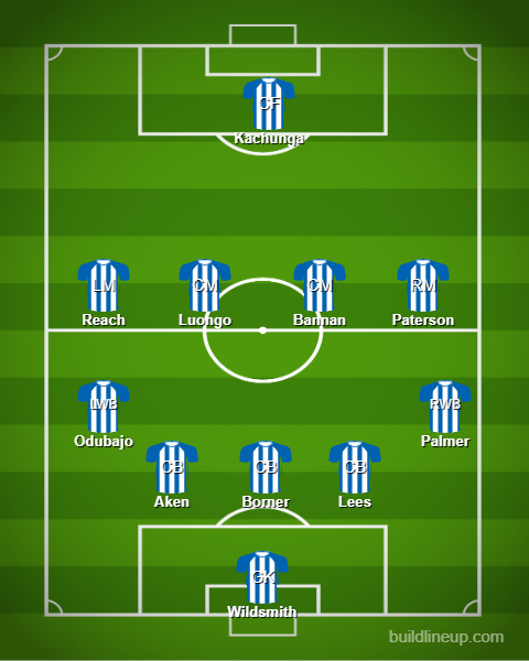 Pulis makes 2 changes, £35k-p/w ace dropped: Predicted Sheffield Wednesday XI vs Stoke – opinion