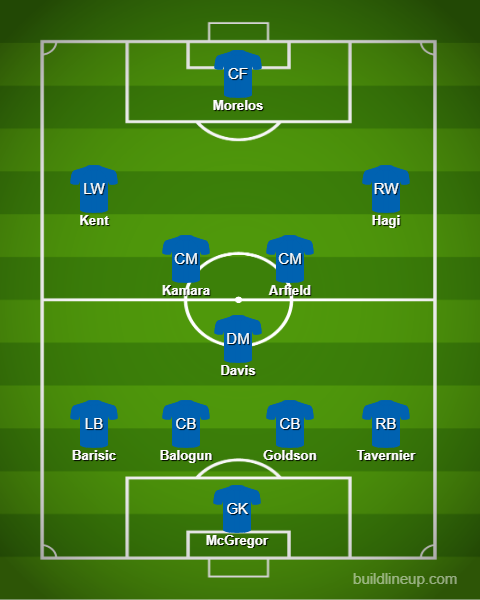 Gerrard makes 3 changes, no spot for Roofe: Glasgow Rangers' Predicted XI vs Benfica – opinion