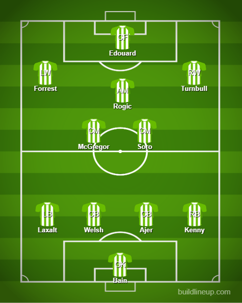 Brown & £8k-p/w flop axed, Kennedy makes 3 changes: Predicted Celtic XI vs Rangers – opinion