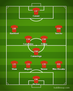 Woodward spends £141.2m on talent, Pogba stays: Predicted Man Utd XI for next season – opinion